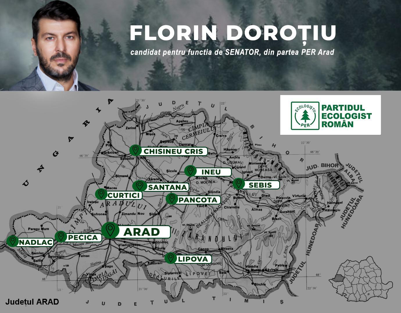 Florin Dorotiu